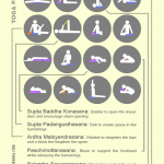 "The Four ""B's"" of Yoga Props"