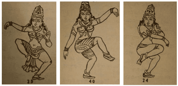 Figure 5. Three Karanas from Indian classical dance which approximate Tree Pose.