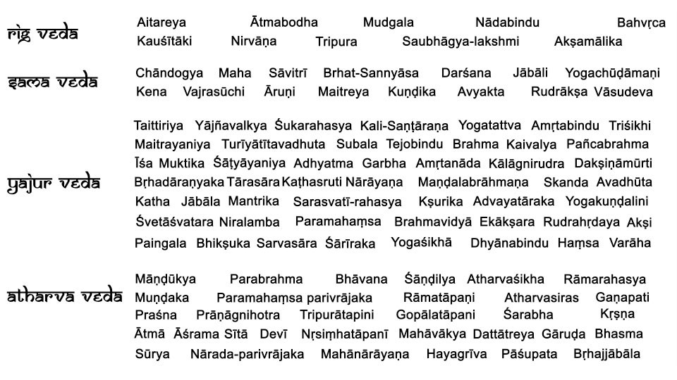 108 canonical Upanishads associated with four Vedas